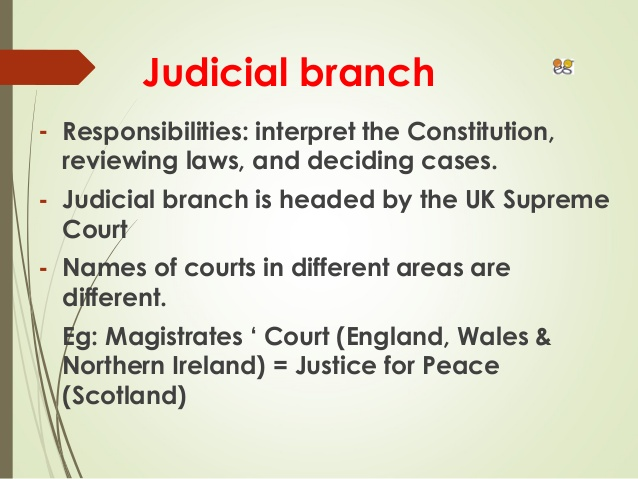 The Rule of Law and Judicial Role of Judges