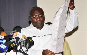 Photo Reporting: Dr Bawumia with Pink-Sheets?